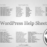 wordpress_help_sheet-wallpaper-1280×800